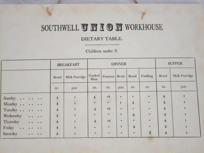 Sleeping Conditions In A Victorian Workhouse